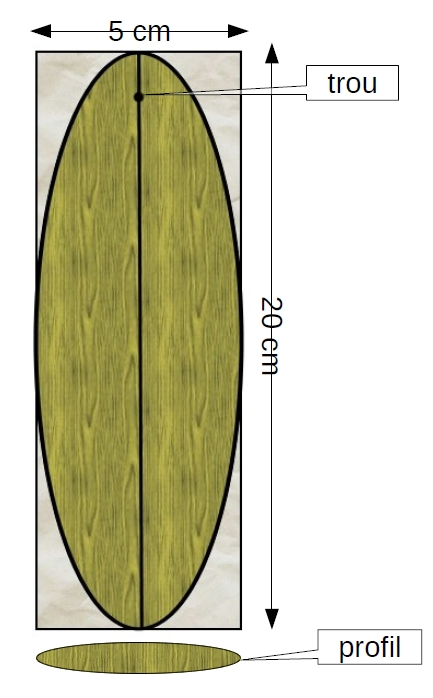 schema rhombe
